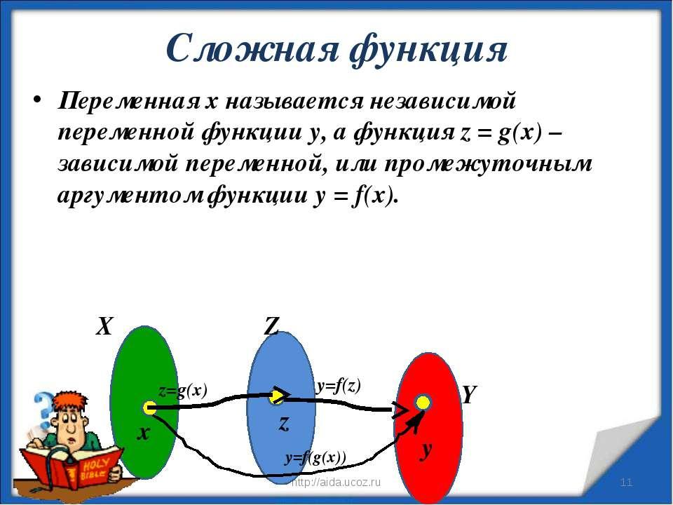 Сложная функция * http://aida.ucoz.ru * Переменная х называется независимой п...