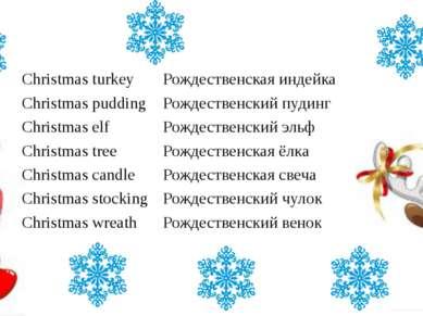 Christmas turkey Рождественская индейка Christmas pudding Рождественскийпудин...