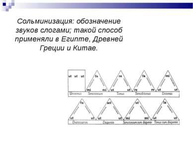 Сольминизация: обозначение звуков слогами; такой способ применяли в Египте, Д...