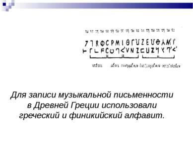 Для записи музыкальной письменности в Древней Греции использовали греческий и...