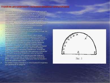 Устройство для графического построения правильных многоугольников Известно, ч...