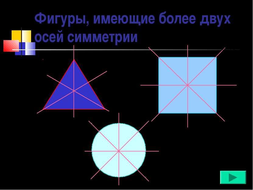 Фигуры, имеющие более двух осей симметрии Равносторонний треугольник Квадрат ...