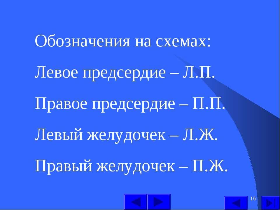 * Обозначения на схемах: Левое предсердие – Л.П. Правое предсердие – П.П. Лев...