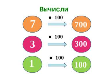 Вычисли ● 100 ● 100 ● 100 1 3 7 700 300 100
