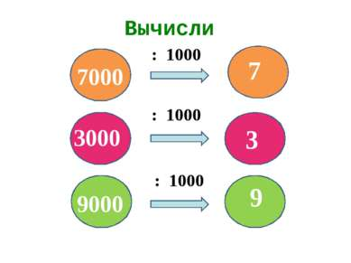 Вычисли : 1000 : 1000 : 1000 9000 3000 7000 7 3 9