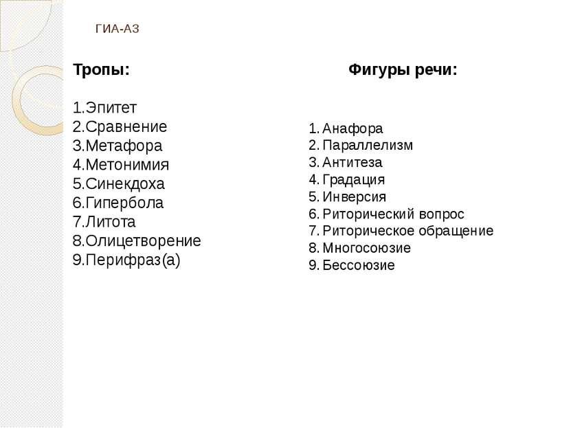 ГИА-А3  Тропы: Фигуры речи: Эпитет Сравнение Метафора Метонимия Синекдоха Ги...