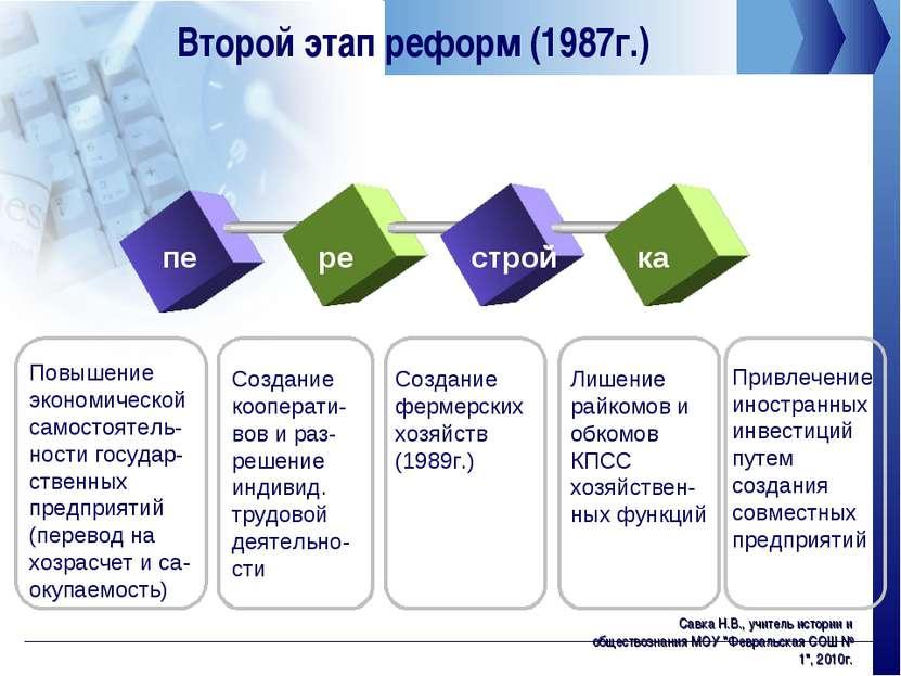 Второй этап реформ (1987г.) пе ре строй ка Повышение экономической самостояте...