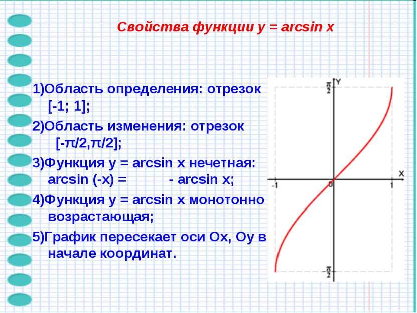 Свойства функции y = arcsin x 1)Область определения: отрезок [-1; 1]; 2)Облас...
