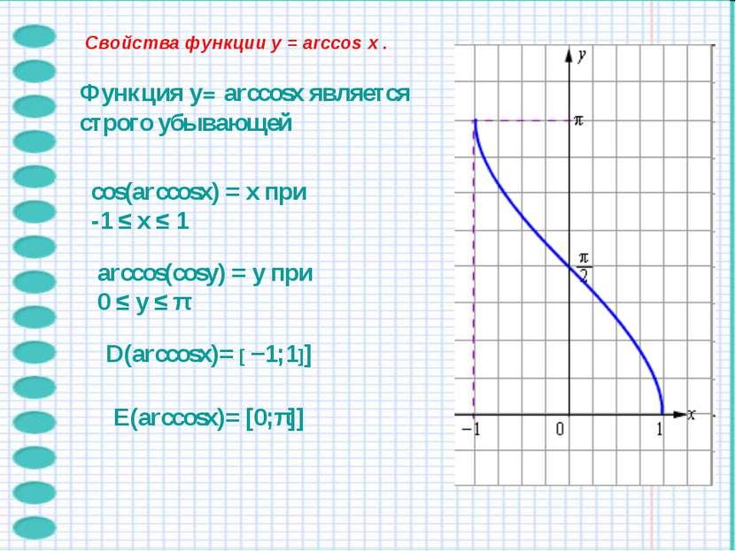 Функция y= arccosx является строго убывающей cos(arccosx) = x при -1 ≤ x ≤ 1 ...