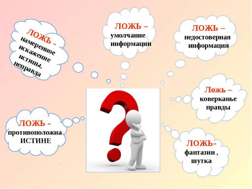 ЛОЖЬ - намеренное искажение истины, неправда ЛОЖЬ – умолчание информации ЛОЖЬ...
