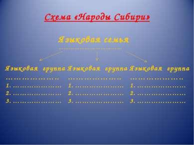 Схема «Народы Сибири» Языковая семья ……………………………… Языковая группа ……………….. 1....