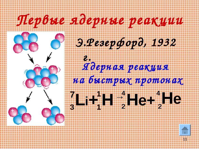 * Первые ядерные реакции Э.Резерфорд, 1932 г. Li+ H → He+ He 7 3 1 1 4 4 2 2 ...