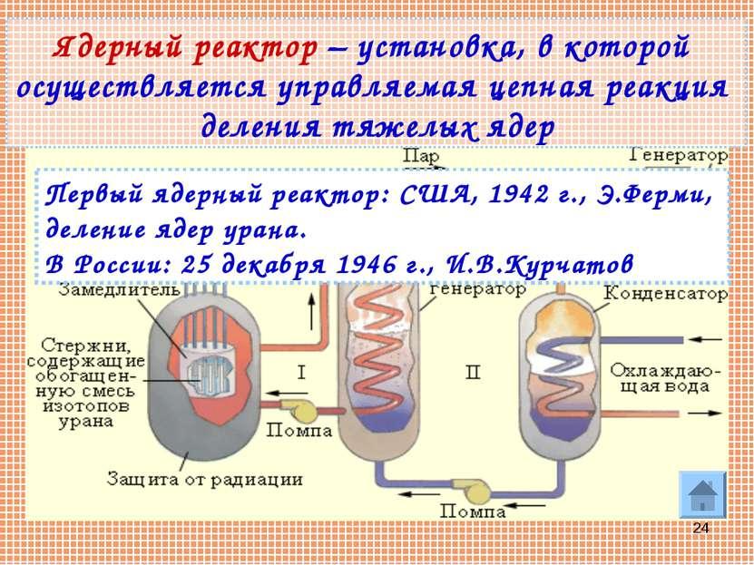 * Первый ядерный реактор: США, 1942 г., Э.Ферми, деление ядер урана. В России...