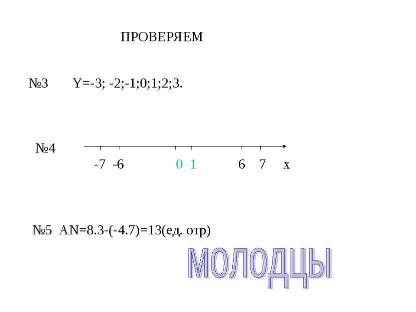 ПРОВЕРЯЕМ №3 Y=-3; -2;-1;0;1;2;3. №4 -7 -6 6 7 х 0 1 №5 АN=8.3-(-4.7)=13(ед. ...