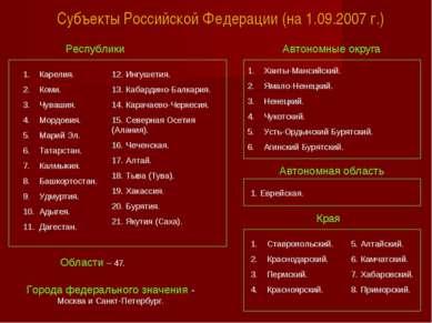 Субъекты Российской Федерации (на 1.09.2007 г.) Карелия. Коми. Чувашия. Мордо...