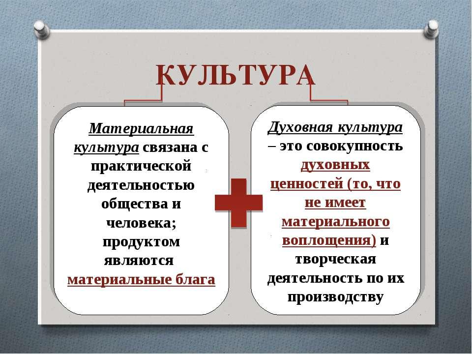 КУЛЬТУРА Материальная культура связана с практической деятельностью общества ...
