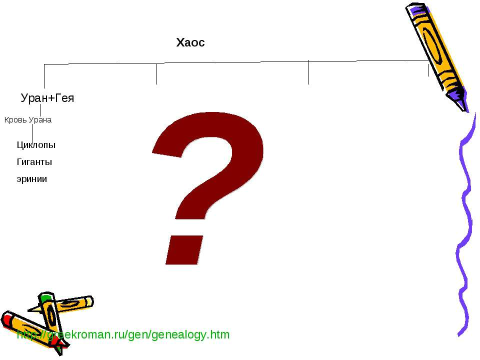 Хаос Уран+Гея Циклопы Гиганты эринии Кровь Урана http://greekroman.ru/gen/gen...
