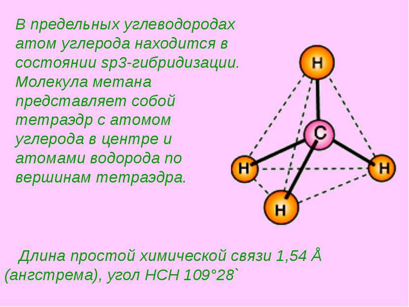 Длина простой химической связи 1,54 Å (ангстрема), угол HCH 109°28` В предель...