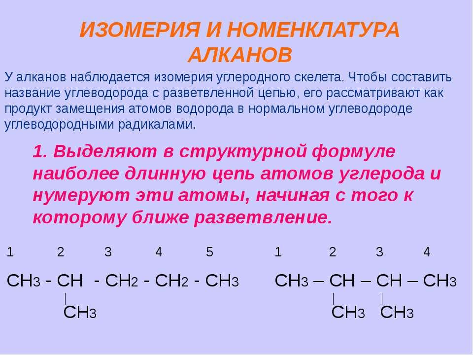 ИЗОМЕРИЯ И НОМЕНКЛАТУРА АЛКАНОВ У алканов наблюдается изомерия углеродного ск...