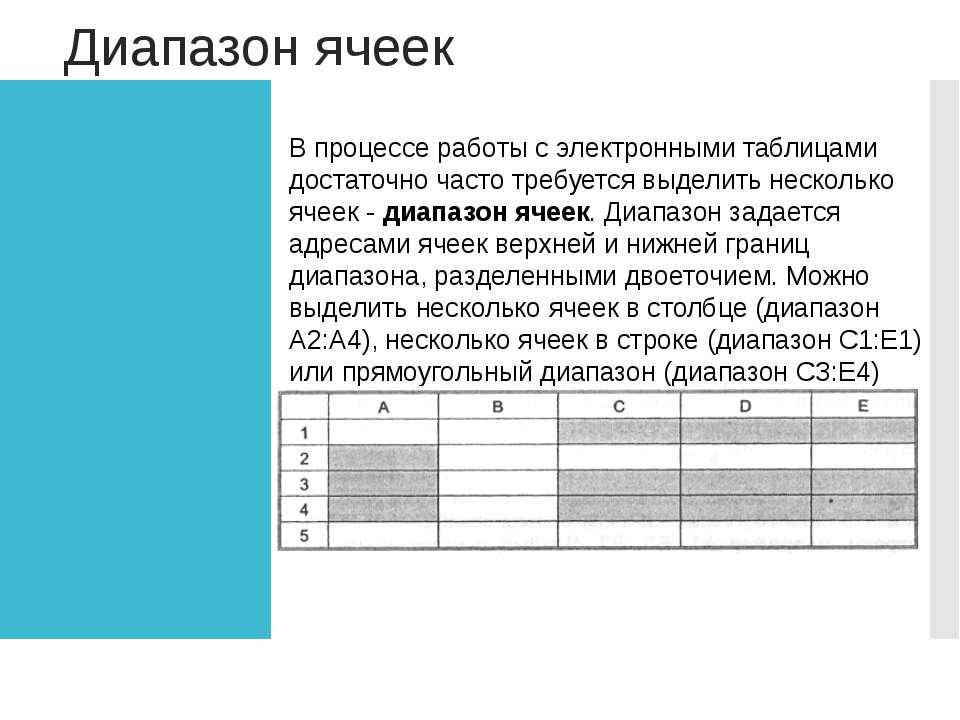 Диапазон ячеек В процессе работы с электронными таблицами достаточно часто тр...