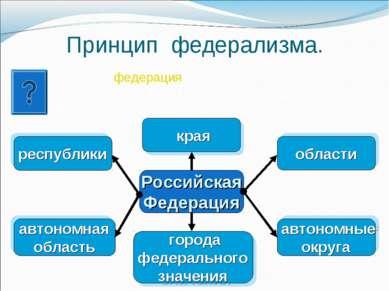 Принцип федерализма. Что такое федерация? В каких статьях Конституции РФ опре...