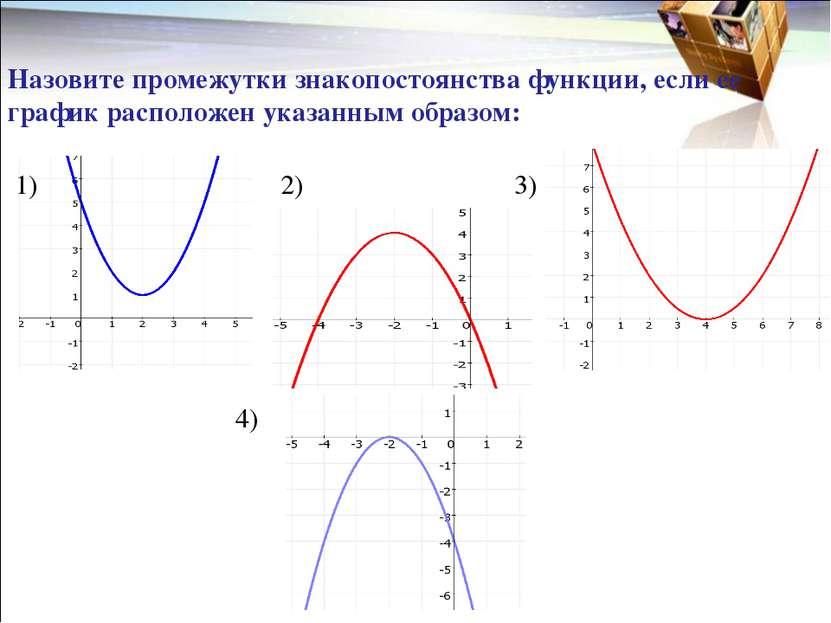Назовите промежутки знакопостоянства функции, если ее график расположен указа...