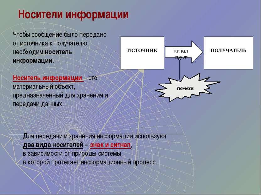 Носители информации Чтобы сообщение было передано от источника к получателю, ...