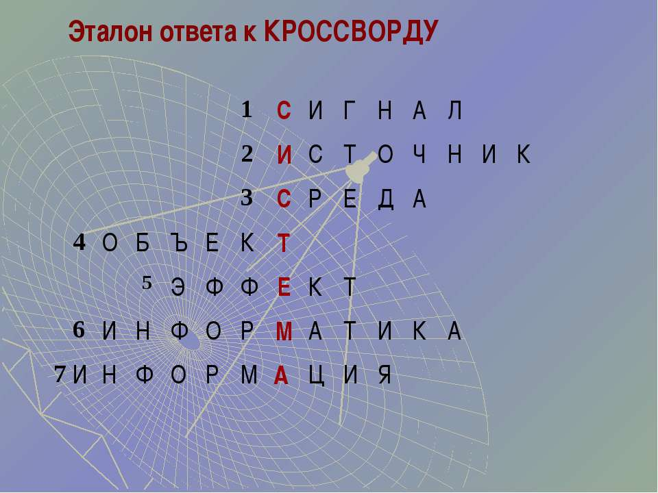 Эталон ответа к КРОССВОРДУ 1 С И Г Н А Л 2 И С Т О Ч Н И К 3 С Р Е Д А 4 О Б ...
