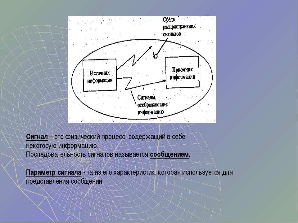 Сигнал – это физический процесс, содержащий в себе некоторую информацию. Посл...