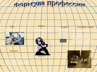 Тип Класс Отдел Условия труда Человек-техника Преобразующие Механизи- рованны...