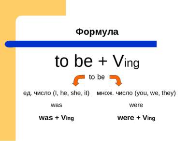 Формула to be + Ving to be were was were + Ving was + Ving множ. число (you, ...