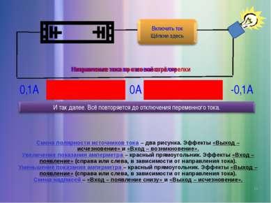 Смена полярности источников тока – два рисунка. Эффекты «Выход – исчезновение...
