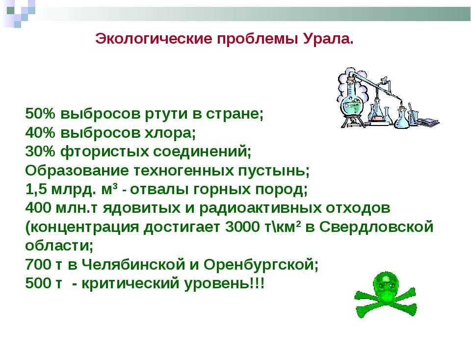 Экологические проблемы Урала. 50% выбросов ртути в стране; 40% выбросов хлора...