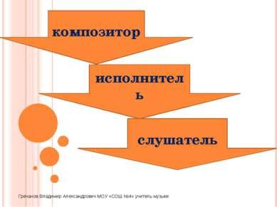 композитор исполнитель слушатель Гречанов Владимир Александрович МОУ «СОШ №4»...