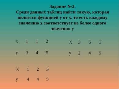 Задание №2. Среди данных таблиц найти такую, которая является функцией у от х...