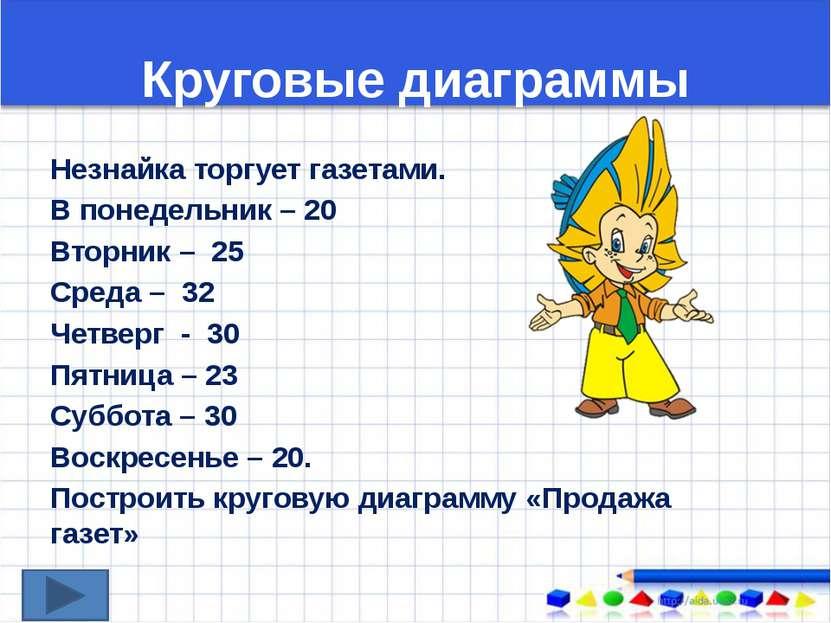 Конкурс интерактивных презентаций Артамонова Лариса Владимировна, Учитель мат...