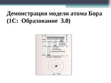 Демонстрация модели атома Бора (1С: Образование 3.0)