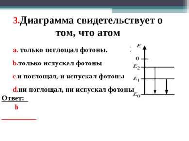 3.Диаграмма свидетельствует о том, что атом a. только поглощал фотоны. b.толь...