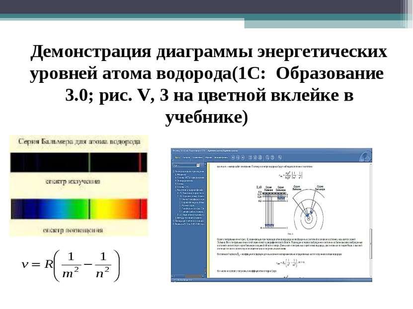 Демонстрация диаграммы энергетических уровней атома водорода(1С: Образование ...