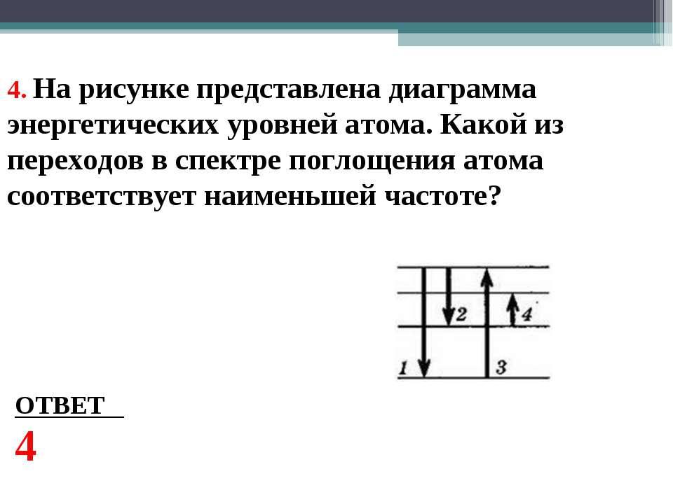4. На рисунке представлена диаграмма энергетических уровней атома. Какой из п...