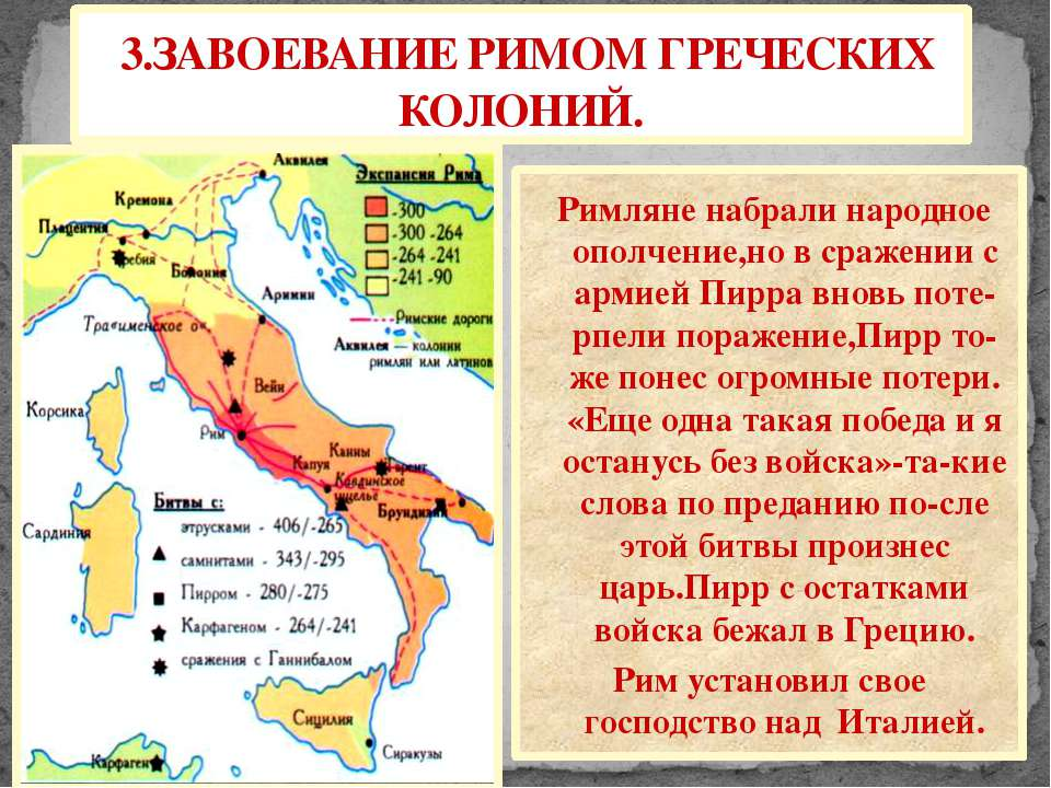 3.ЗАВОЕВАНИЕ РИМОМ ГРЕЧЕСКИХ КОЛОНИЙ. Римляне набрали народное ополчение,но в...
