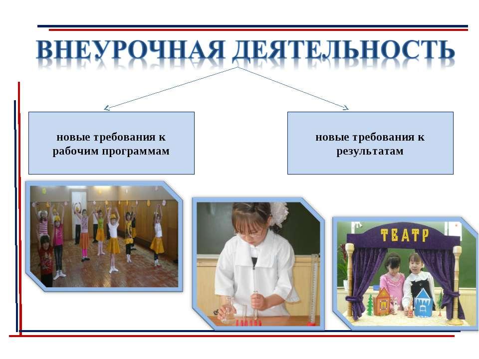 новые требования к рабочим программам новые требования к результатам