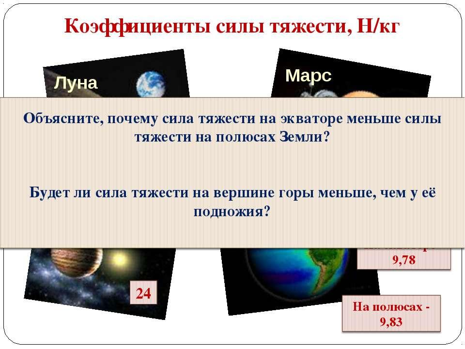 Коэффициенты силы тяжести, Н/кг Луна Марс Юпитер