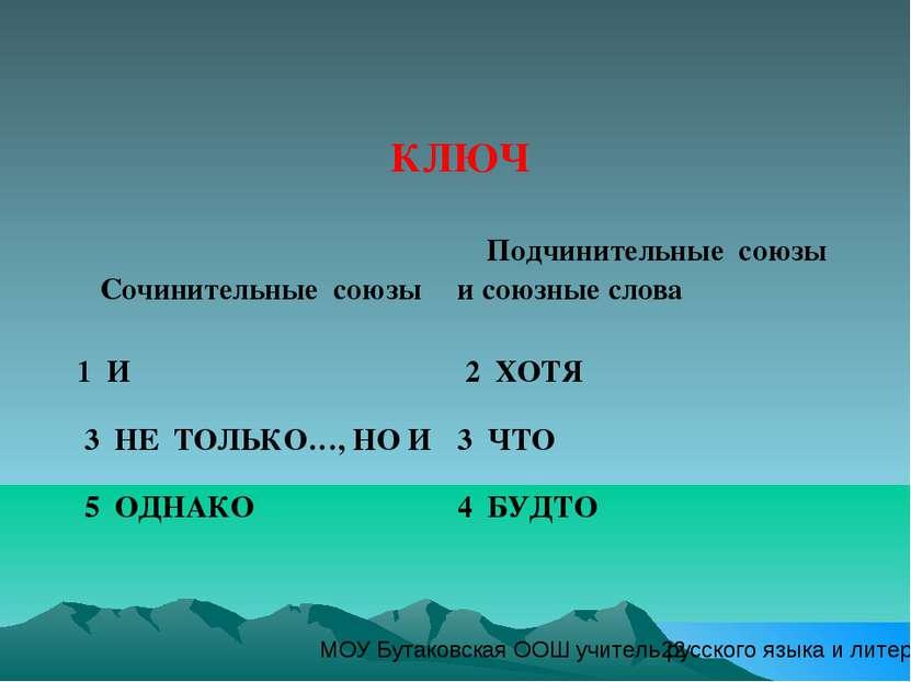 КЛЮЧ Сочинительные союзы Подчинительные союзы и союзные слова 1 И 2 ХОТЯ 3 НЕ...
