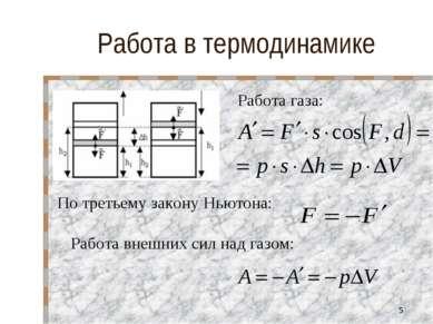 Работа в термодинамике По третьему закону Ньютона: Работа внешних сил над газ...