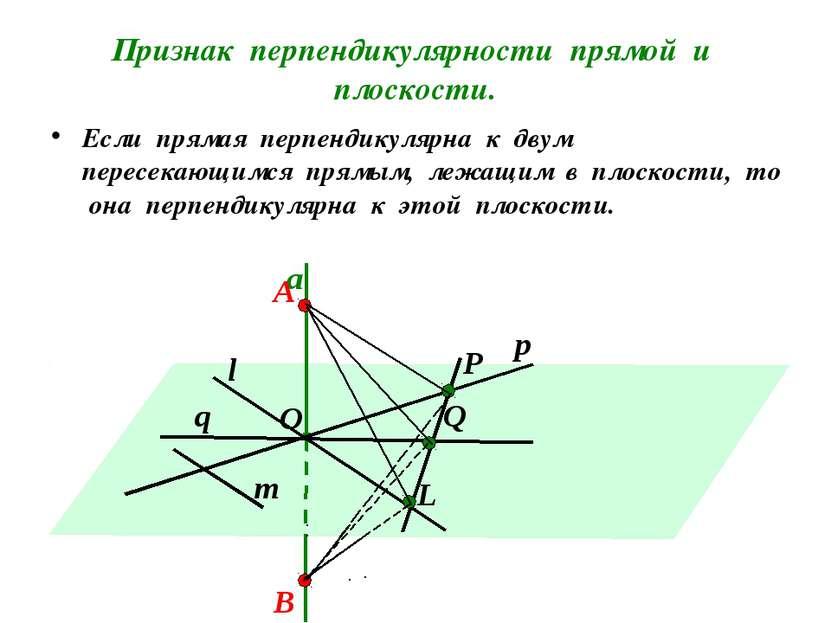 Признак перпендикулярности прямой и плоскости. Если прямая перпендикулярна к ...