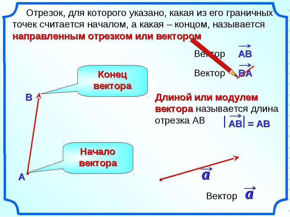 Длиной или модулем вектора называется длина отрезка АВ Отрезок, для которого ...