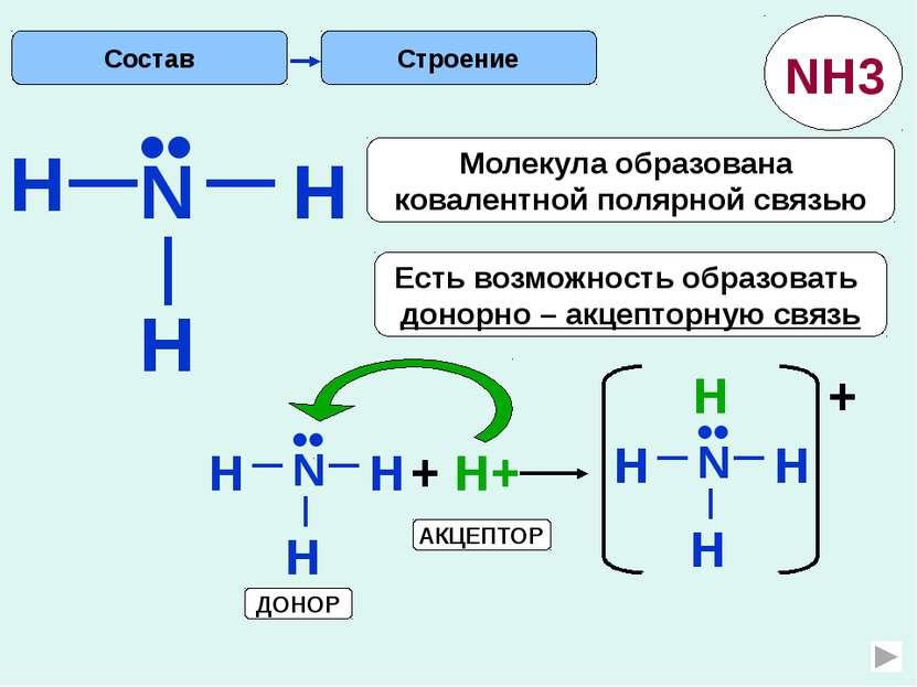 Свойства химические Строение (т.к. ст.ок. -3) (т.к. имеется неподеленная пара...