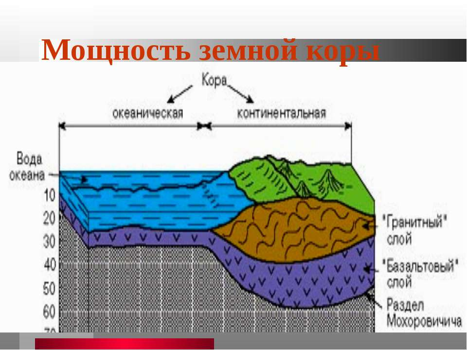 Ишмуратова Лилия Маликовна Мощность земной коры
