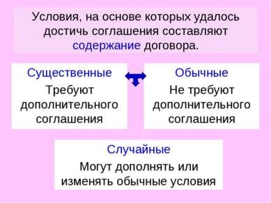 Условия, на основе которых удалось достичь соглашения составляют содержание д...